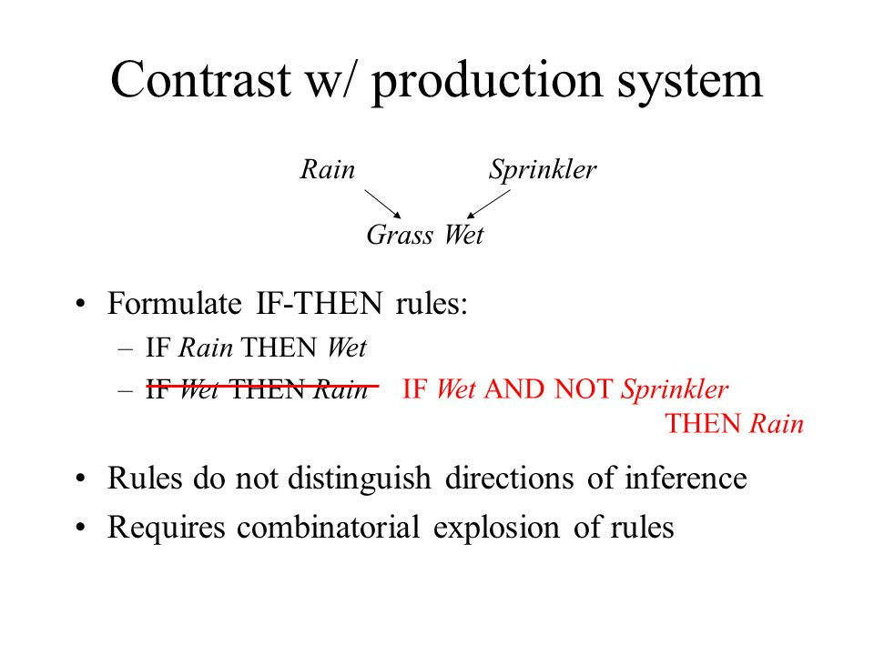 Contrast w/ production system