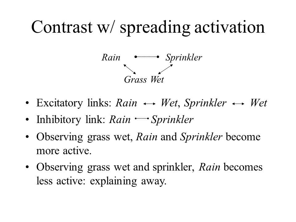 Contrast w/ spreading activation