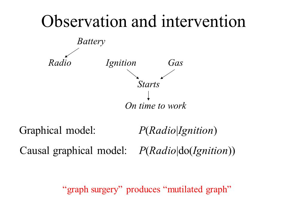 Observation and intervention