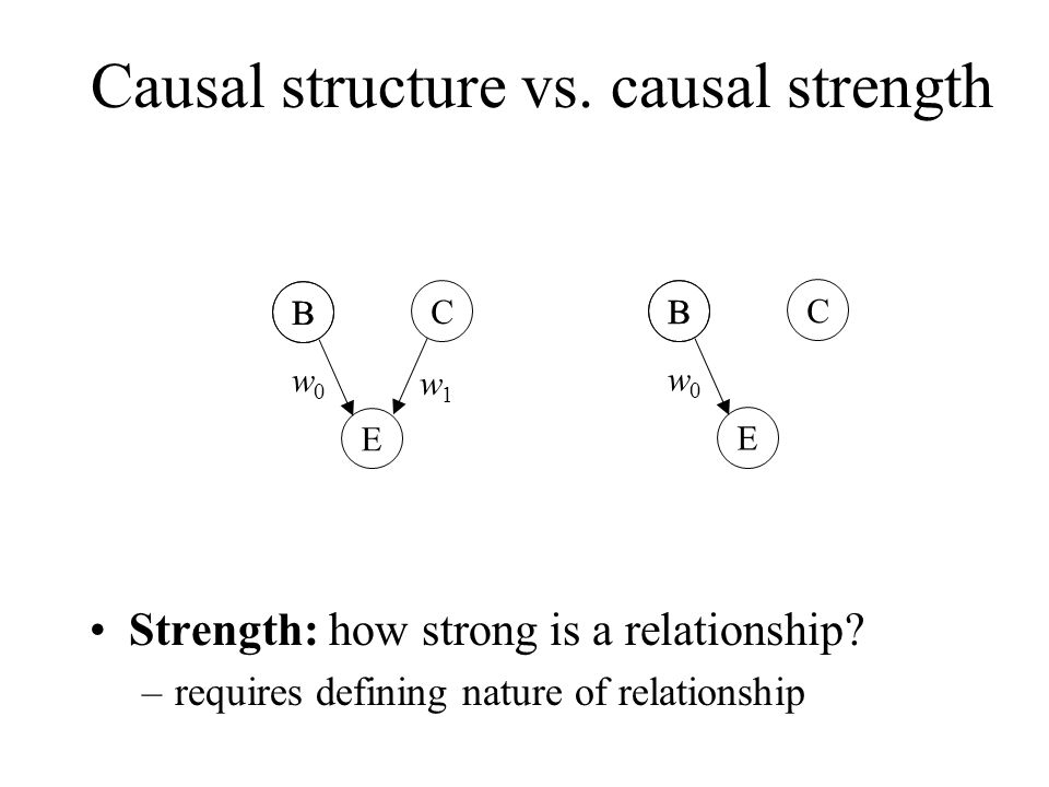 Causal structure vs. causal strength