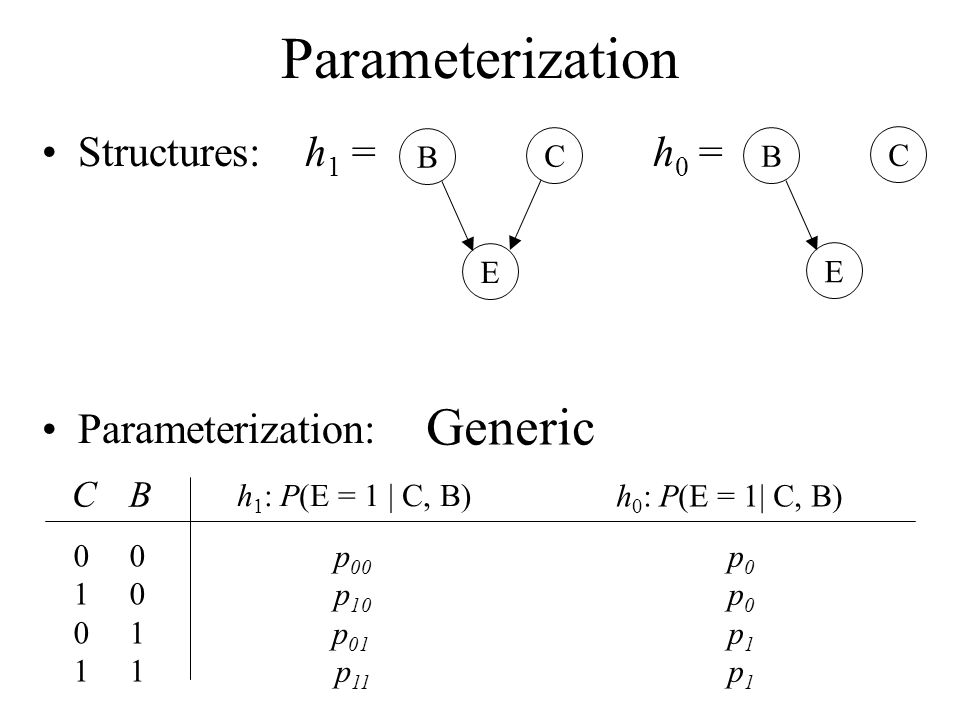 Parameterization Generic Structures: h1 = h0 = Parameterization: C B B