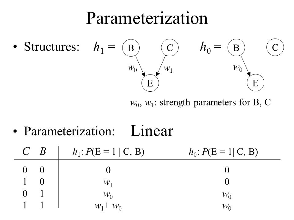 Parameterization Linear Structures: h1 = h0 = Parameterization: C B B