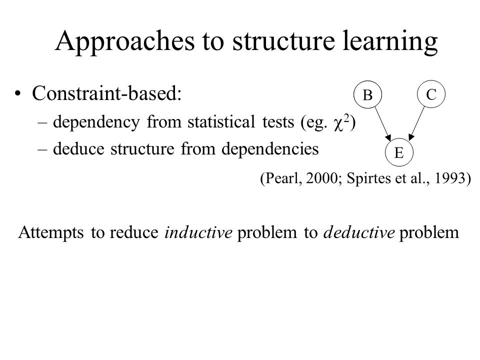 Approaches to structure learning