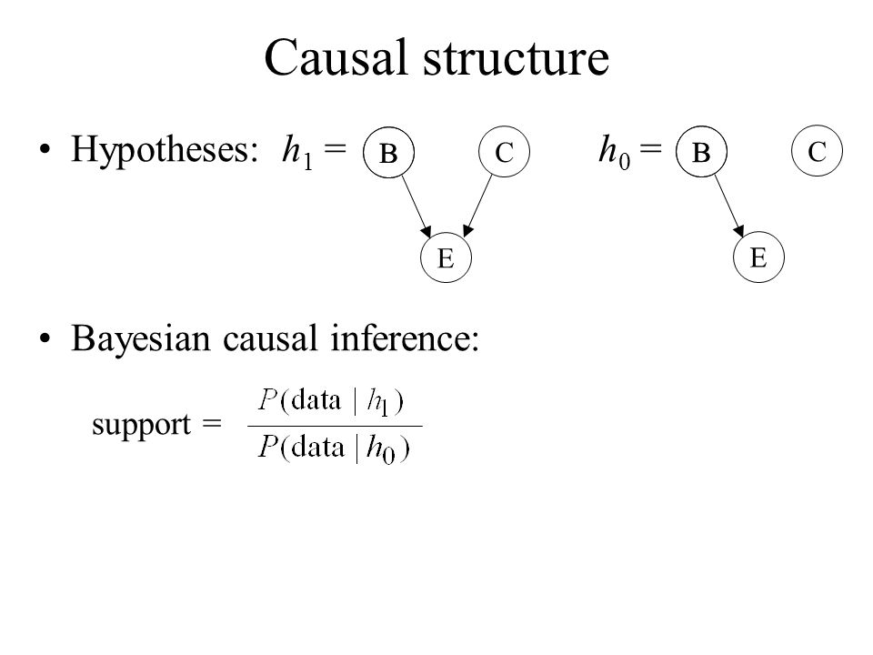 Causal structure Hypotheses: h1 = h0 = Bayesian causal inference: B E