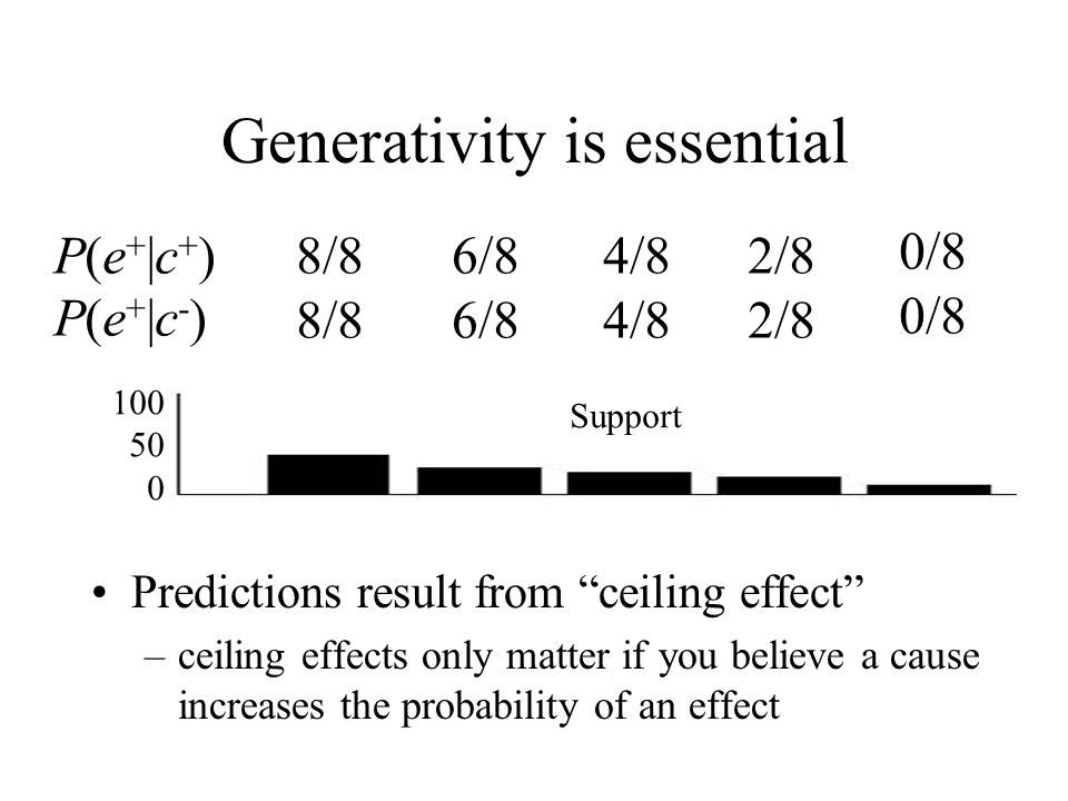 Generativity is essential