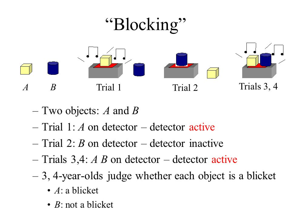 Blocking Two objects: A and B
