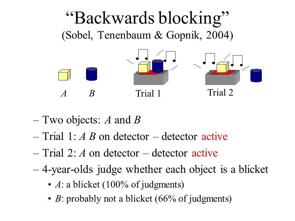 Backwards blocking (Sobel, Tenenbaum & Gopnik, 2004)