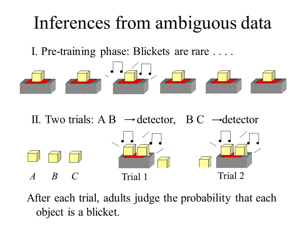 Inferences from ambiguous data