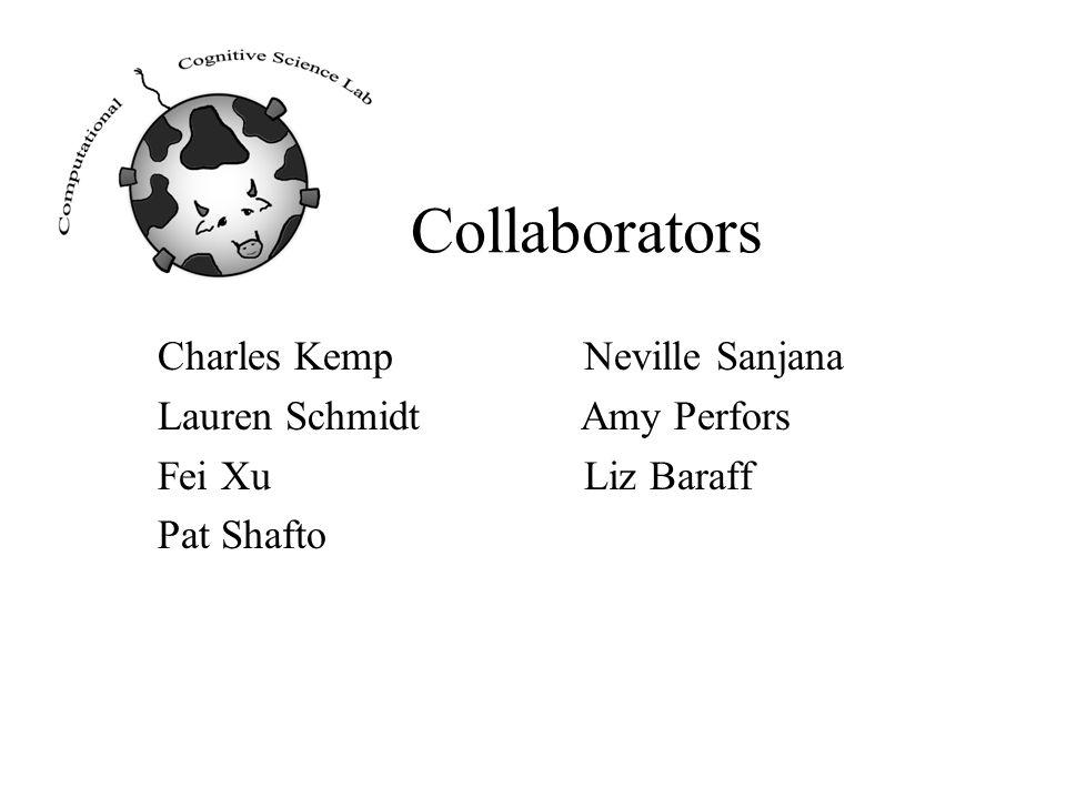 Collaborators Charles Kemp Neville Sanjana Lauren Schmidt Amy Perfors