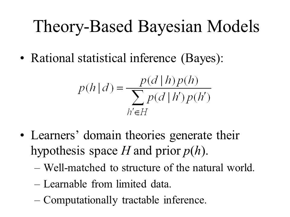 Theory-Based Bayesian Models