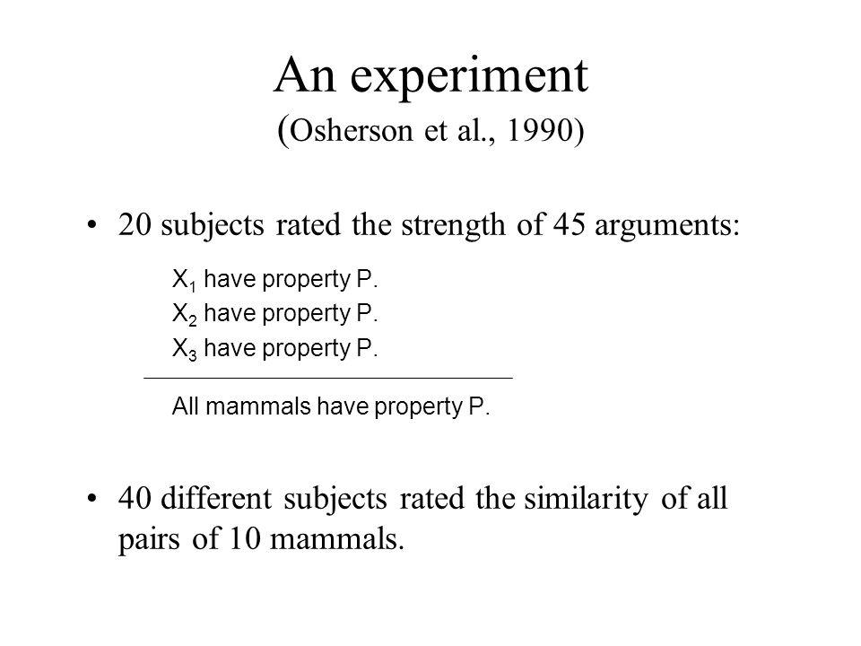 An experiment (Osherson et al., 1990)