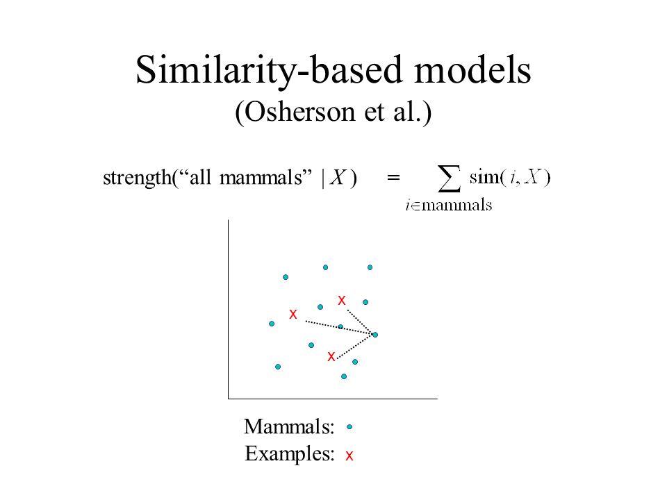 Similarity-based models (Osherson et al.)
