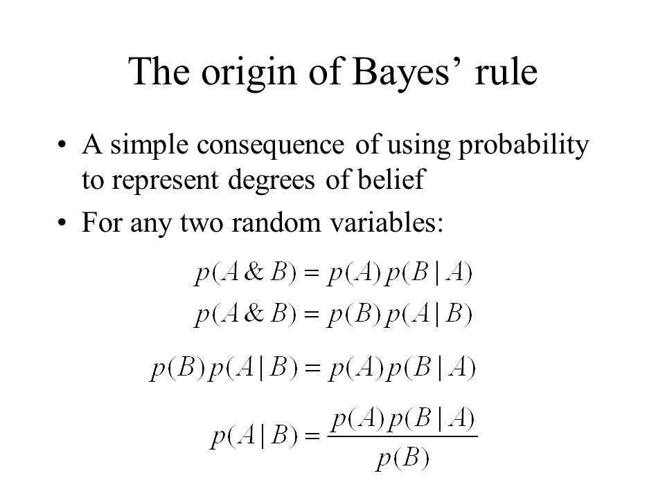 The origin of Bayes' rule