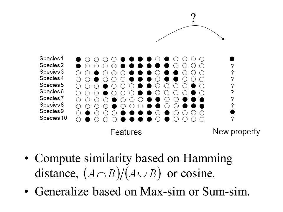 Compute similarity based on Hamming distance, or cosine.