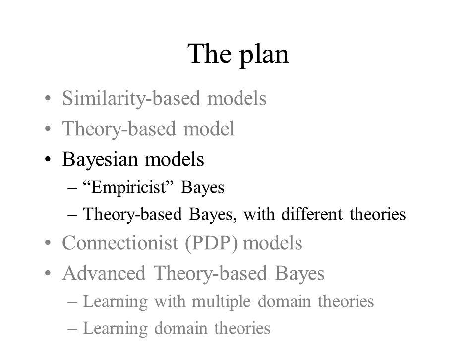The plan Similarity-based models Theory-based model Bayesian models