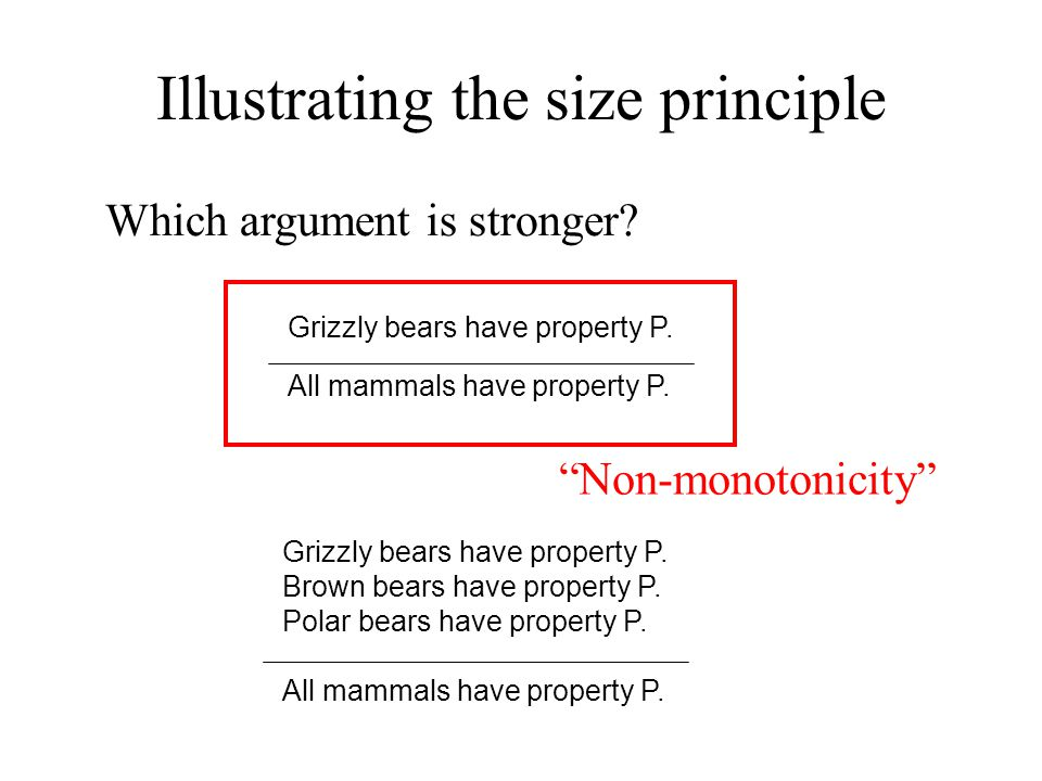 Illustrating the size principle
