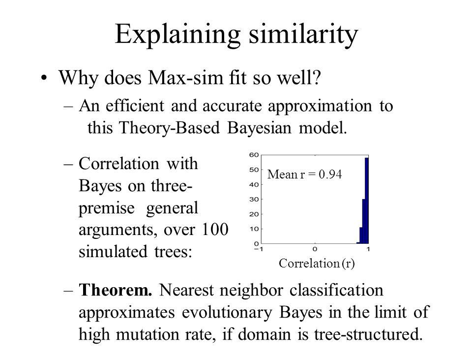Explaining similarity