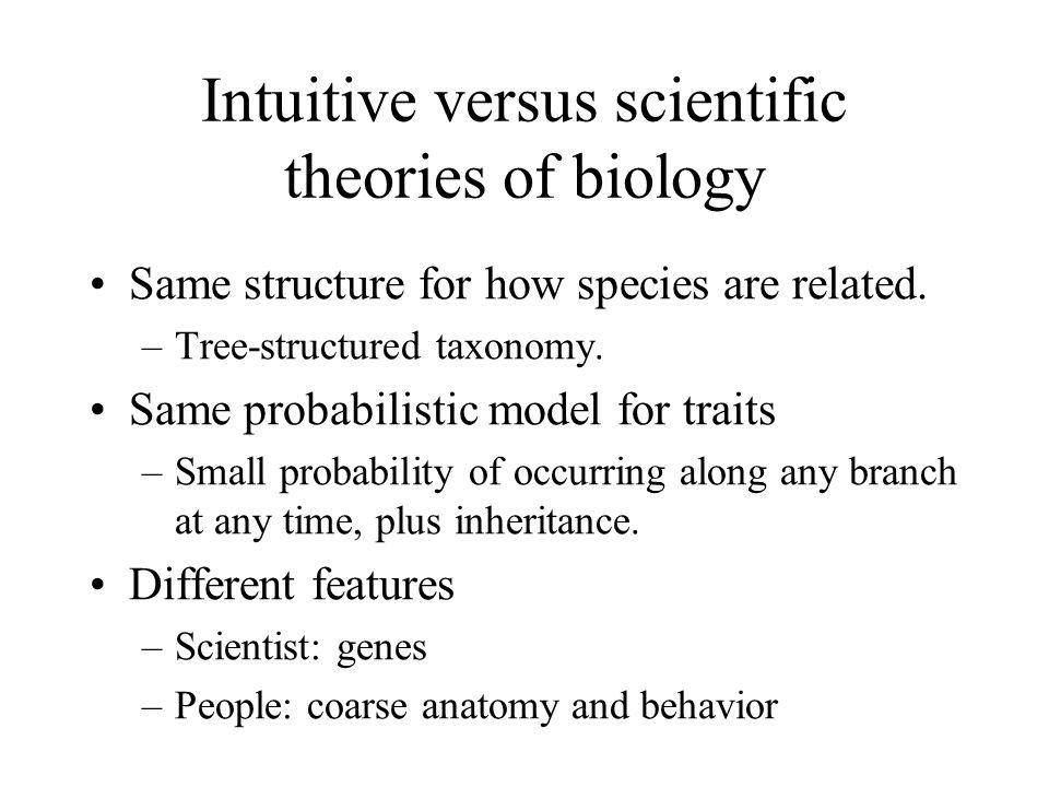 Intuitive versus scientific theories of biology
