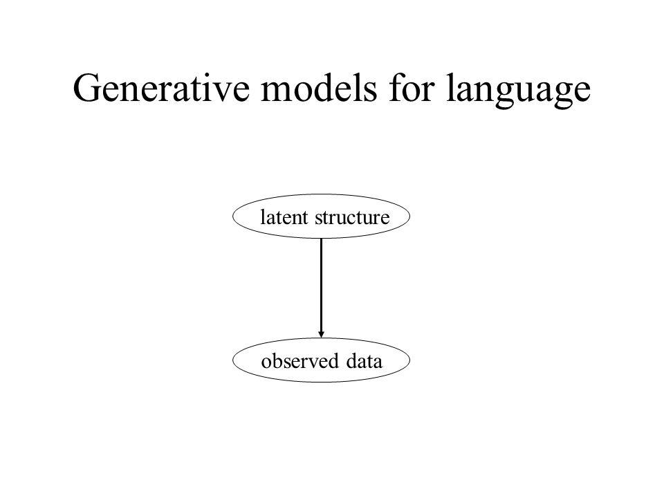 Generative models for language