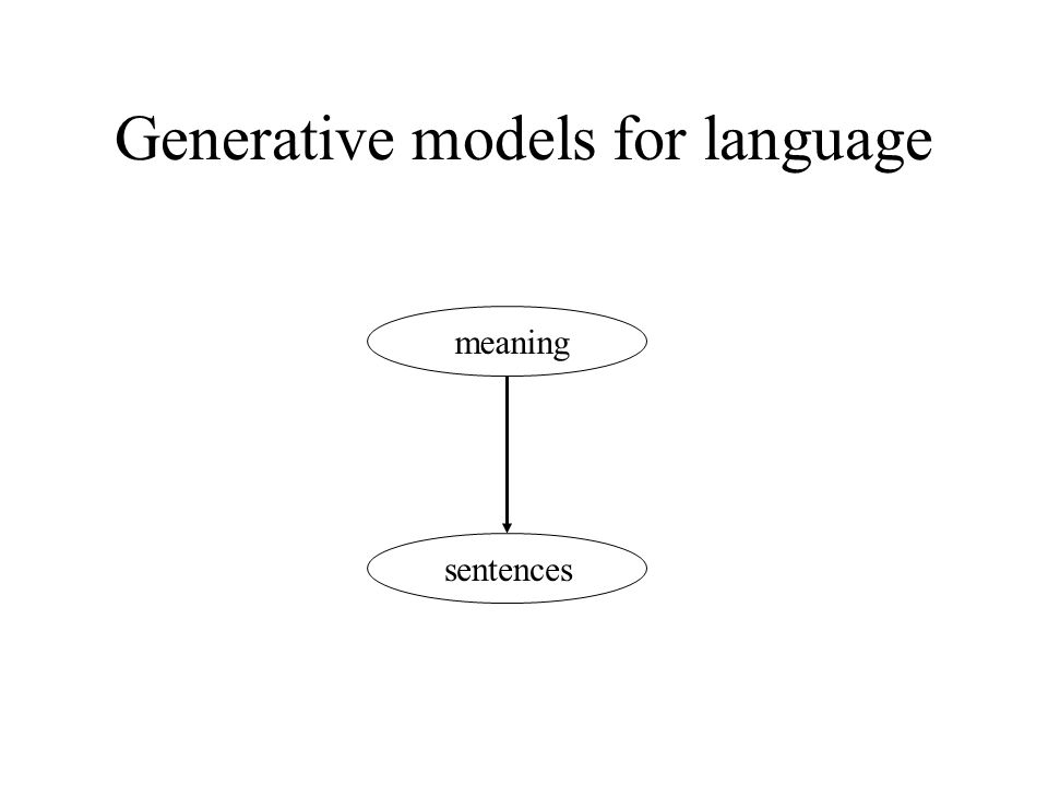 Generative models for language