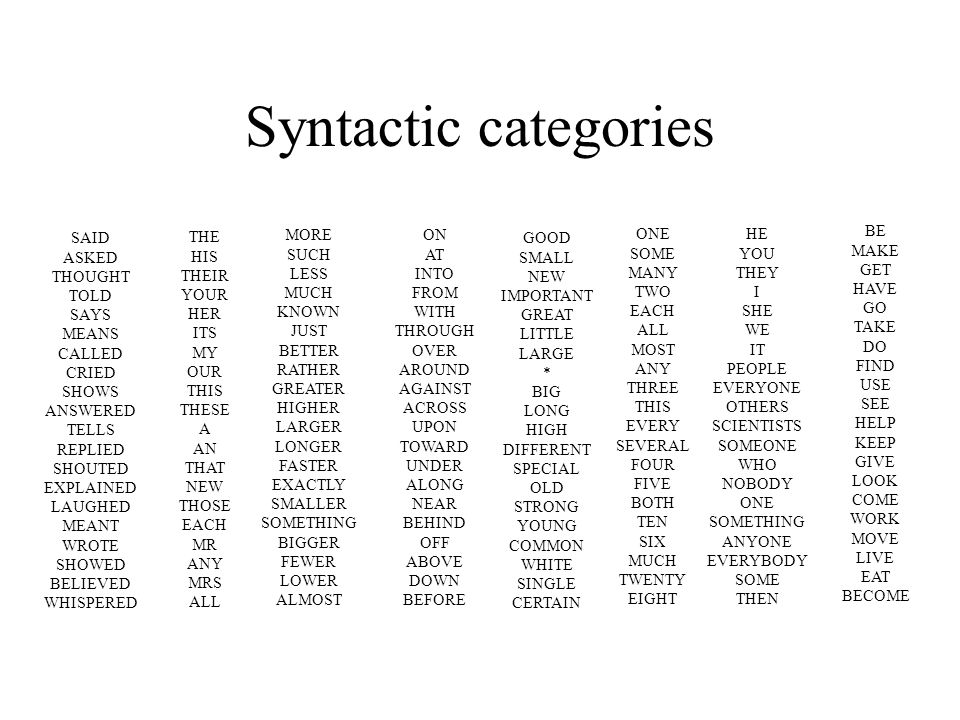 Syntactic categories BE MAKE GET HAVE GO TAKE DO FIND USE SEE HELP