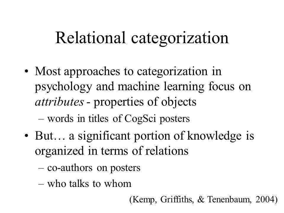 Relational categorization