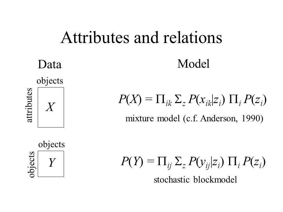 Attributes and relations