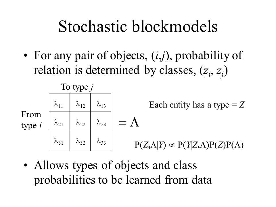 Stochastic blockmodels