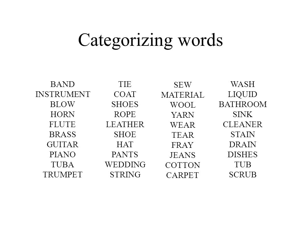 Categorizing words BAND INSTRUMENT BLOW HORN FLUTE BRASS GUITAR PIANO