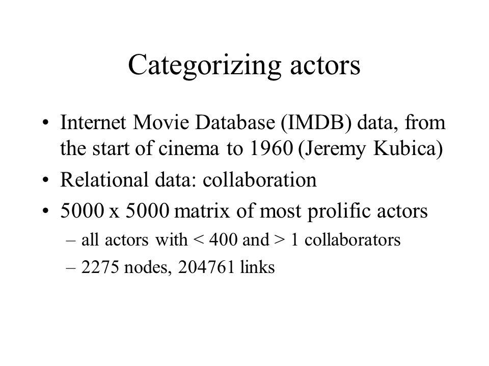 Categorizing actors Internet Movie Database (IMDB) data, from the start of cinema to 1960 (Jeremy Kubica)