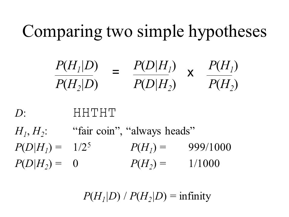 Comparing two simple hypotheses