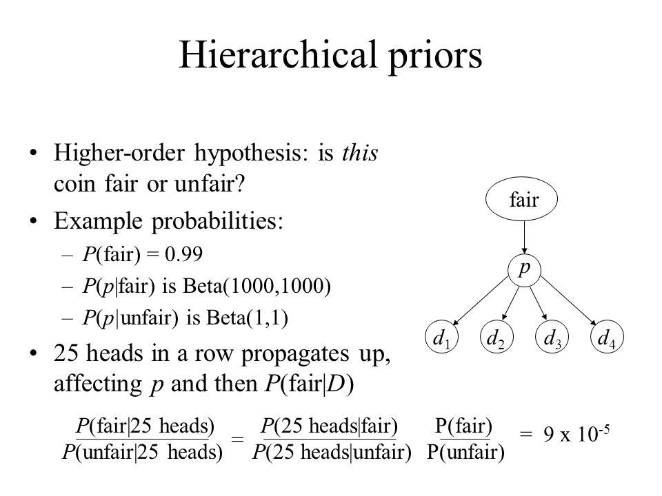 Hierarchical priors Higher-order hypothesis: is this coin fair or unfair Example probabilities: P(fair) = 0.99.