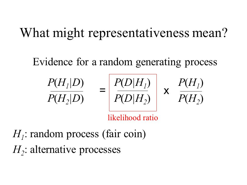 What might representativeness mean