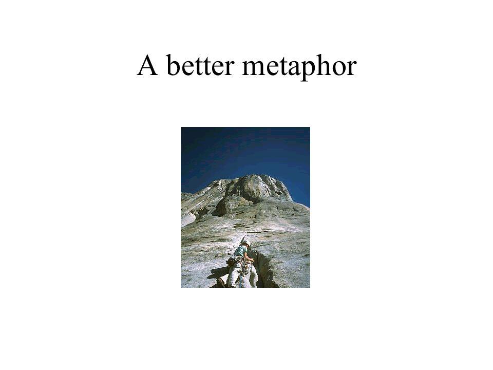 A better metaphor