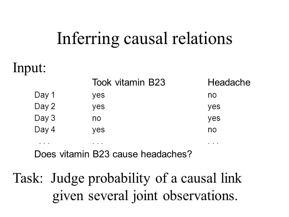 Inferring causal relations