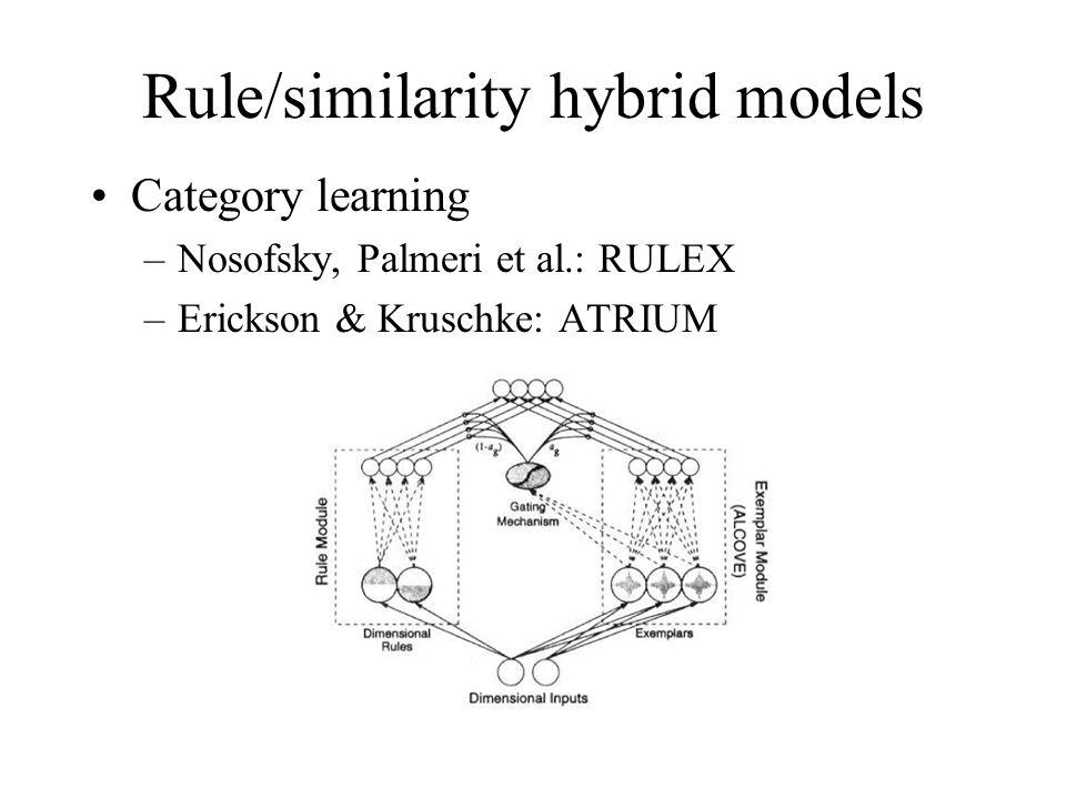 Rule/similarity hybrid models