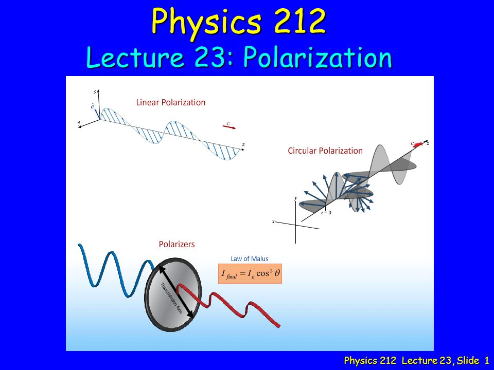 Lecture 23: Polarization