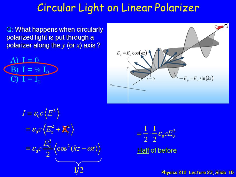Circular Light on Linear Polarizer