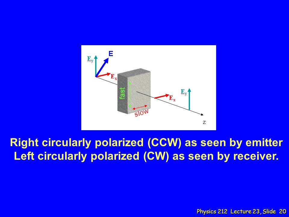 Right circularly polarized (CCW) as seen by emitter