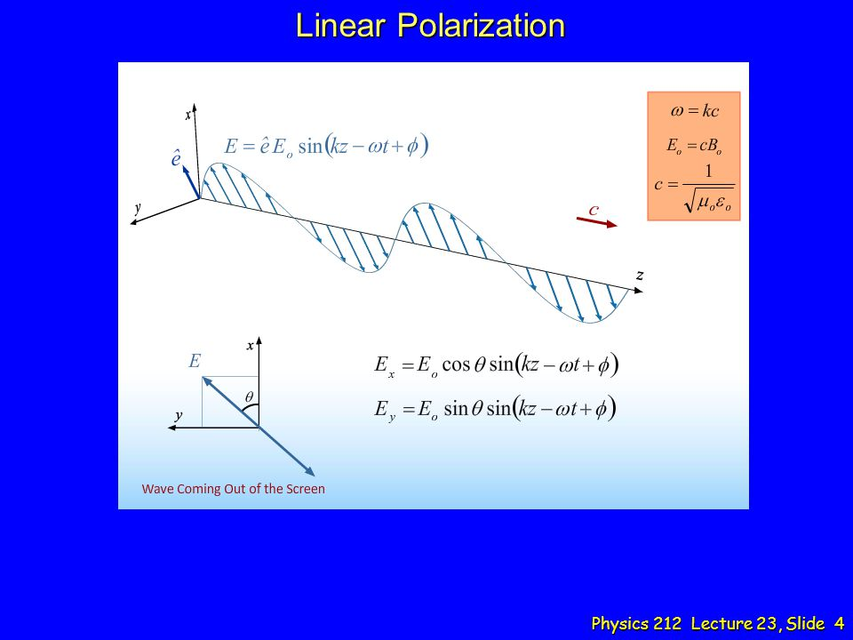 Linear Polarization