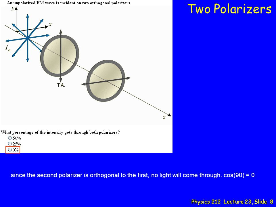Two Polarizers since the second polarizer is orthogonal to the first, no light will come through.