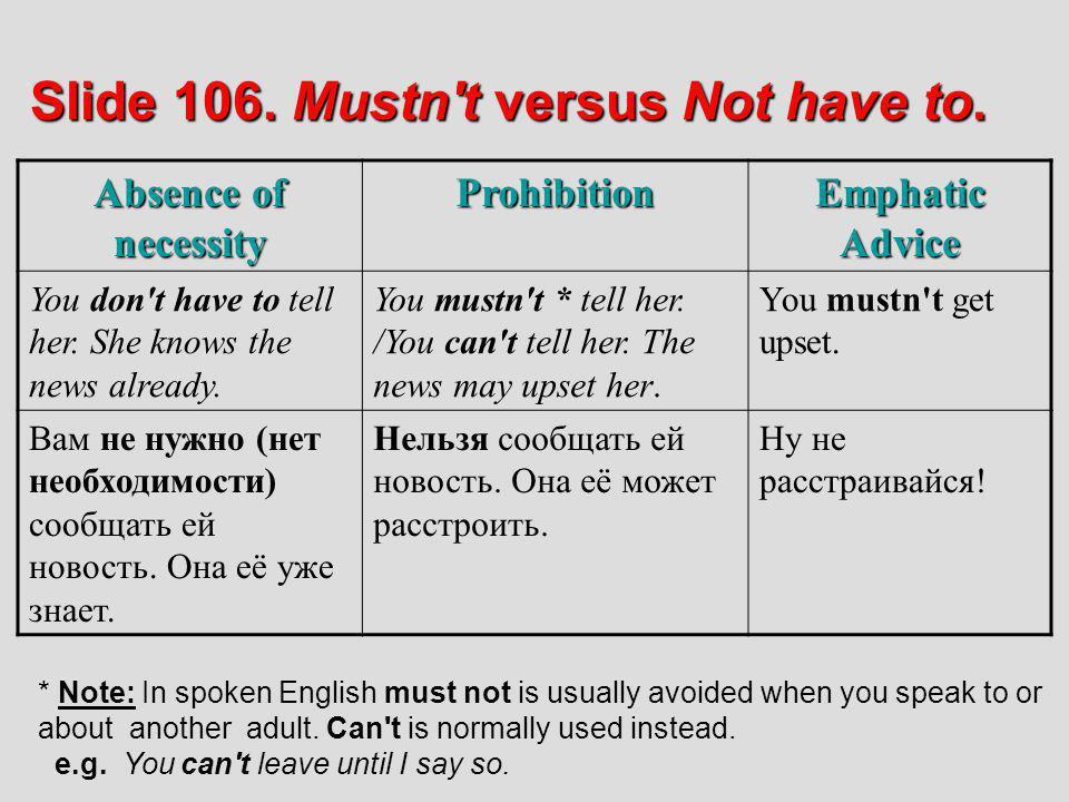 Slide 106. Mustn t versus Not have to.