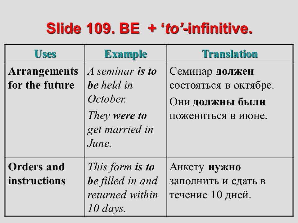 Slide 109. BE + 'to'-infinitive.