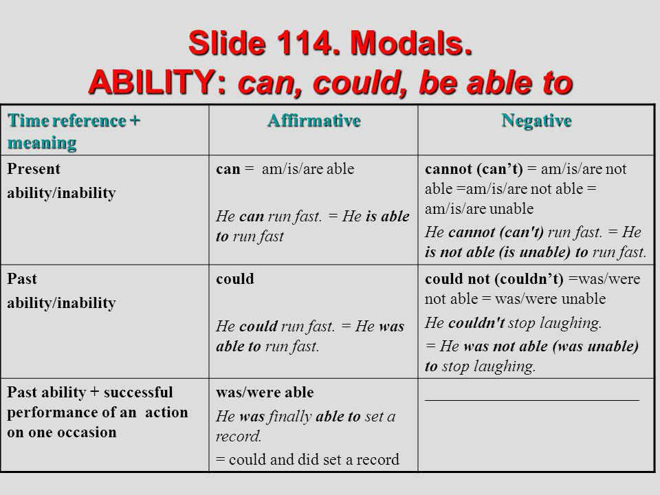 Slide 114. Modals. ABILITY: can, could, be able to