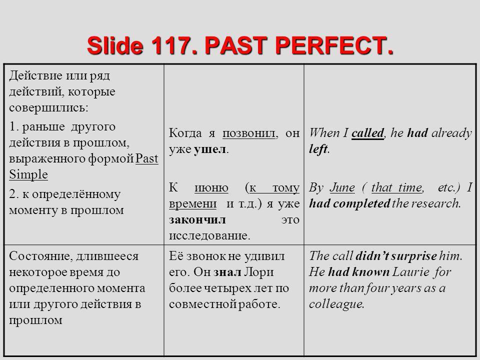 Slide 117. PAST PERFECT. Действие или ряд действий, которые совершились: 1. раньше другого действия в прошлом, выраженного формой Past Simple.