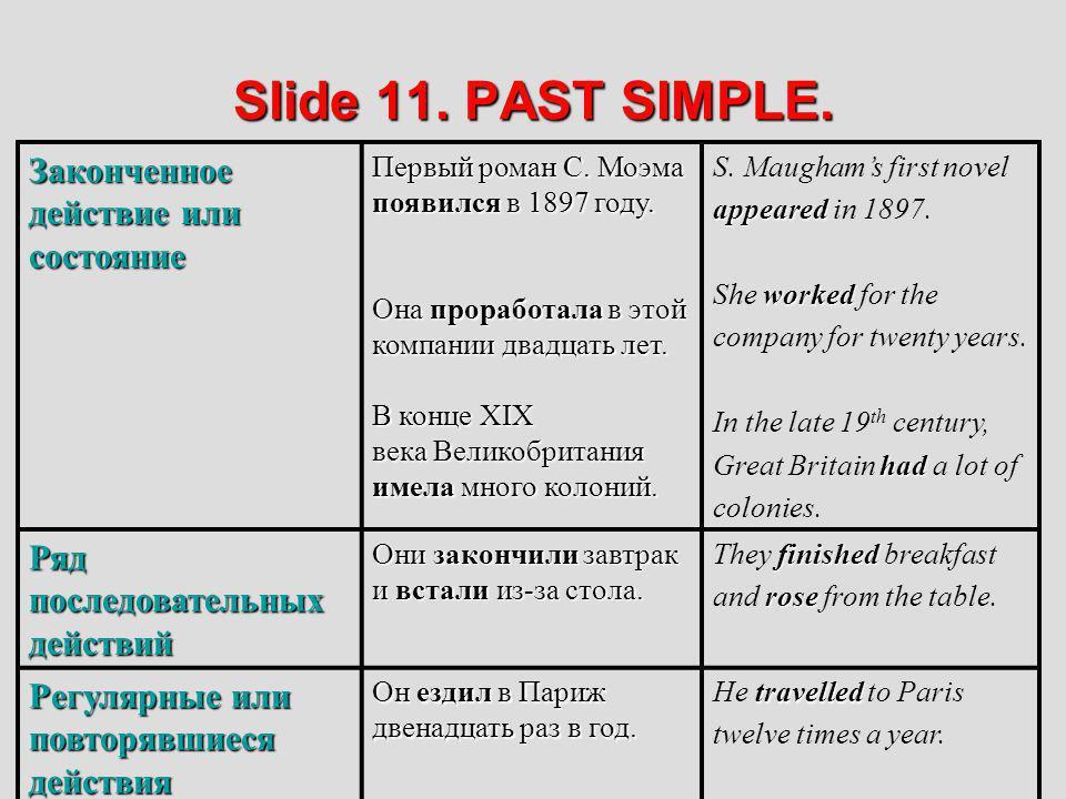 Slide 11. PAST SIMPLE. Законченное действие или состояние Ряд