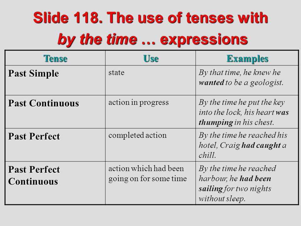 Slide 118. The use of tenses with by the time … expressions