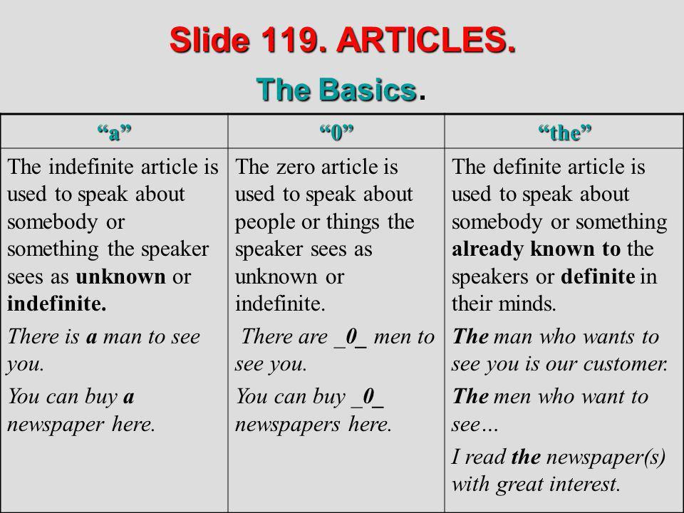 Slide 119. ARTICLES. The Basics.