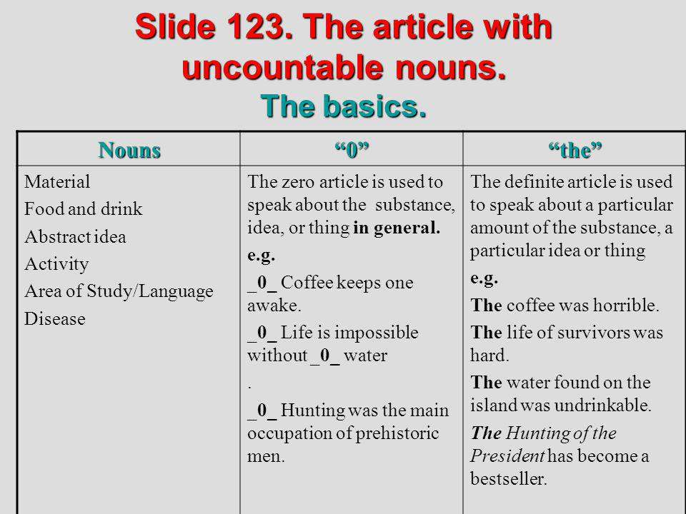 Slide 123. The article with uncountable nouns. The basics.