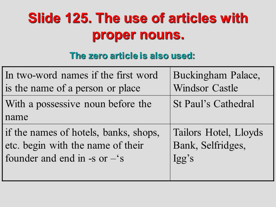 Slide 125. The use of articles with proper nouns.